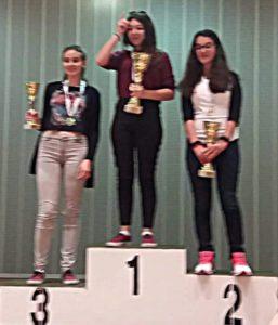 νεανικά Αττικής σκάκι 2017