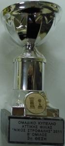 Διασυλλογικό Κύπελλο Αττικής Φιλίας Σκάκι 2011 Β΄ Όμιλος, 3η θέση